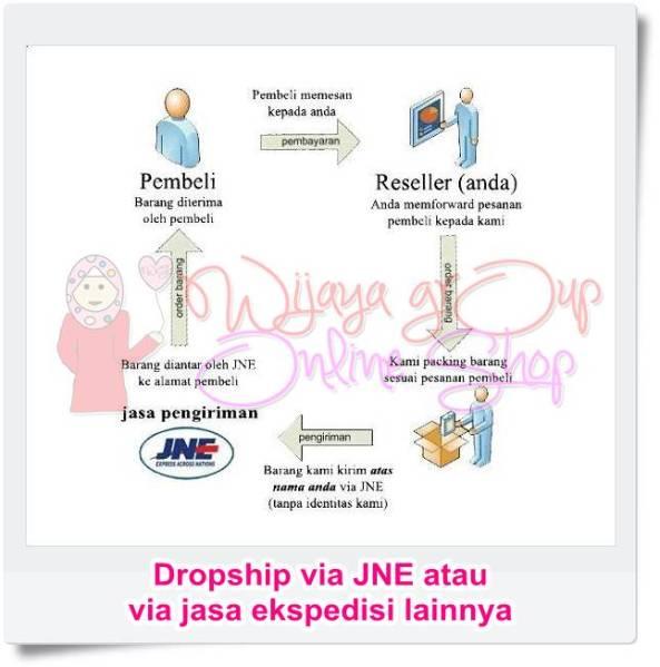 Dropship via JNE atau ekspedisi lain